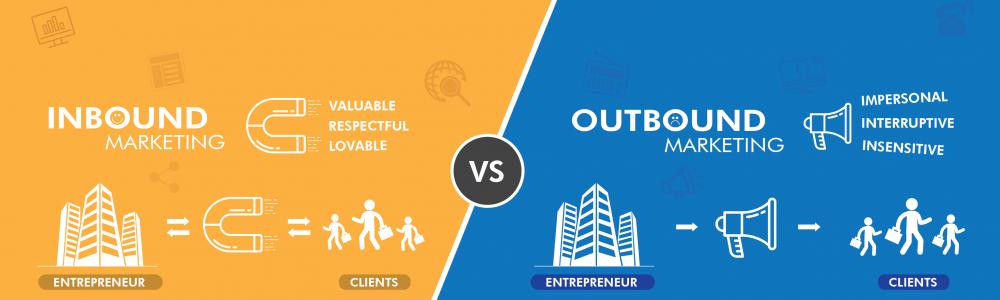 بازاریابی برون گرا و بازاریابی درونگرا